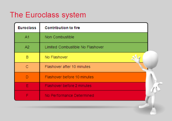 eurocalsse_system